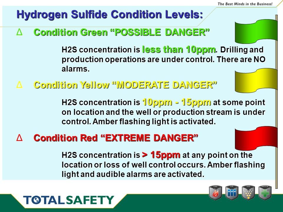 Hydrogen Sulfide Condition Levels: ΔCΔCΔCΔCondition Green POSSIBLE DANGER H2S concentration is less than 10ppm. Drilling and production operations are