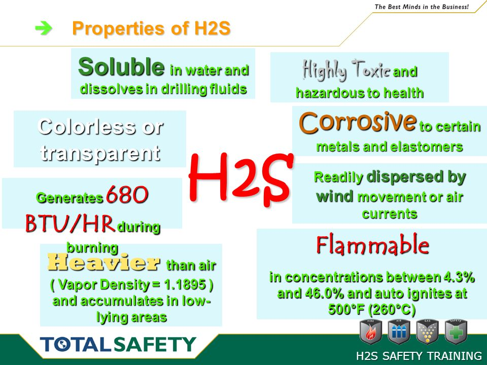 Properties of H2S Properties of H2S Colorless or transparent Heavier than air ( Vapor Density = 1.1895 ) and accumulates in low- lying areas Flammable