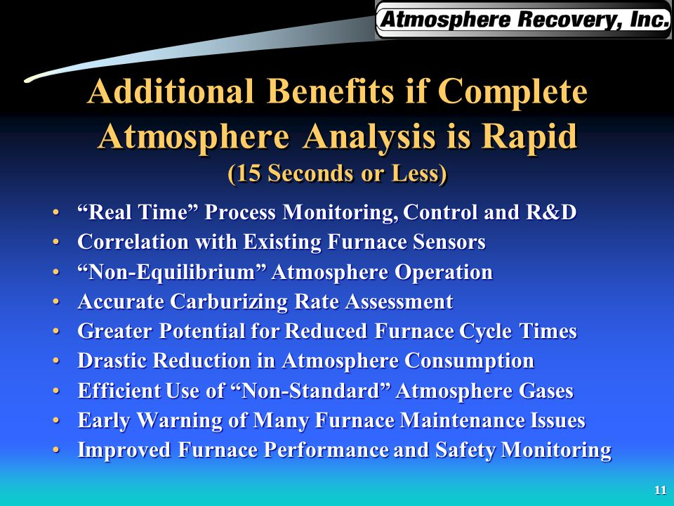 11 Additional Benefits if Complete Atmosphere Analysis is Rapid (15 Seconds or Less) Real Time Process Monitoring, Control and R&DReal Time Process Mo