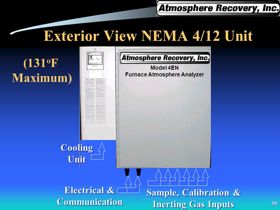 20 Exterior View NEMA 4/12 Unit CoolingUnit Sample, Calibration & Inerting Gas Inputs Model 4EN Furnace Atmosphere Analyzer Electrical & Communication
