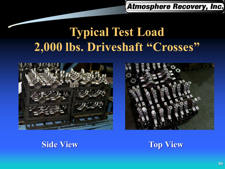 30 Typical Test Load 2,000 lbs. Driveshaft Crosses Side View Top View