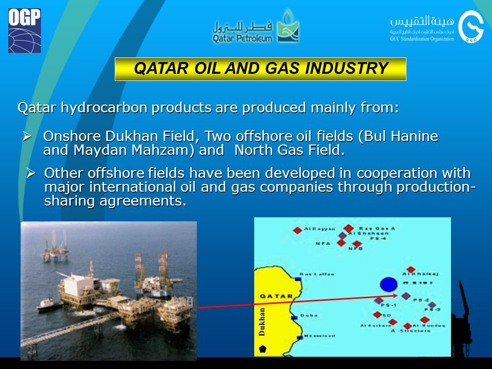 QATAR OIL AND GAS INDUSTRY Currently, there is a great emphasis on the development of the large non-associated gas reserves of North Field.