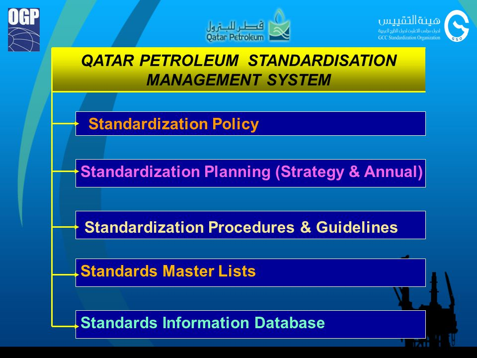 GULF STANDARDS BASED ON INTERNATIONAL STANDARDS IS A KEY TO SUCCESS FOR GULF REGION COUNTRIES ECONOMY (GSO TC 7)