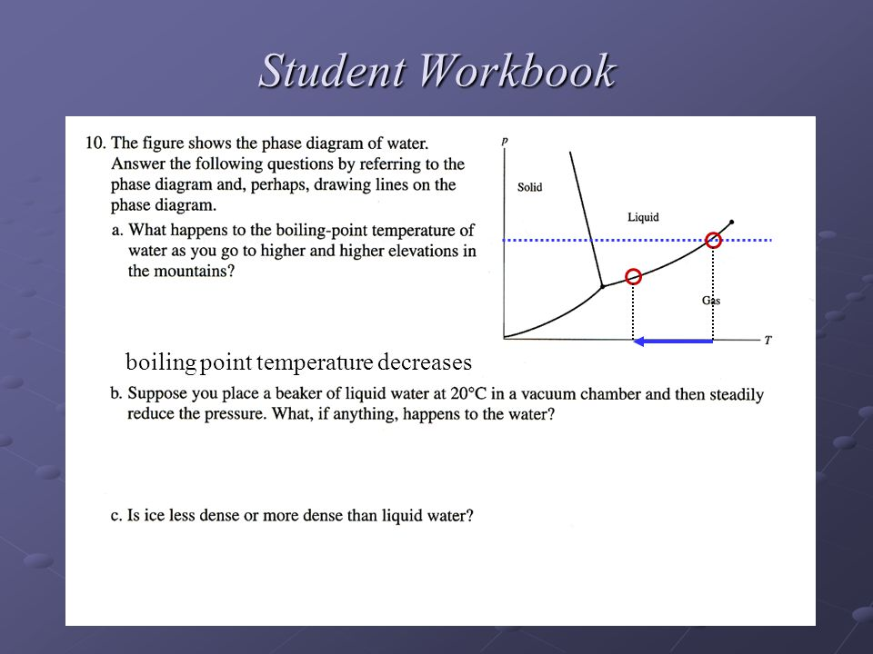 Student Workbook boiling point temperature decreases