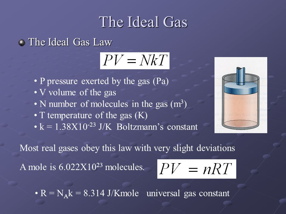 The Ideal Gas The Ideal Gas Law P pressure exerted by the gas (Pa) V volume of the gas N number of molecules in the gas (m 3 ) T temperature of the gas (K) k = 1.38X J/K Boltzmanns constant Most real gases obey this law with very slight deviations A mole is 6.022X10 23 molecules.