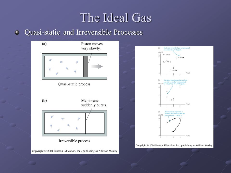 The Ideal Gas Quasi-static and Irreversible Processes Quasi-static and Irreversible Processes