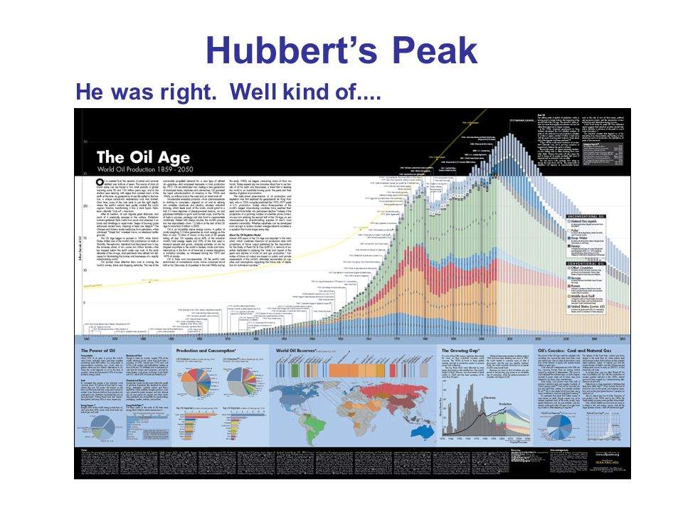 He was right. Well kind of.... Hubberts Peak