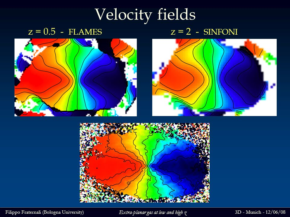 Filippo Fraternali (Bologna University)3D - Munich - 12/06/08 Extra-planar gas at low and high z Velocity fields z = 0.5 - FLAMES z = 2 - SINFONI