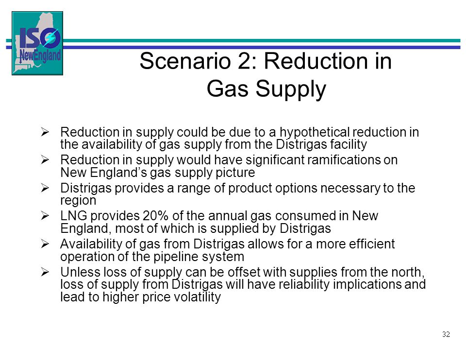 32 Scenario 2: Reduction in Gas Supply Reduction in supply could be due to a hypothetical reduction in the availability of gas supply from the Distrig