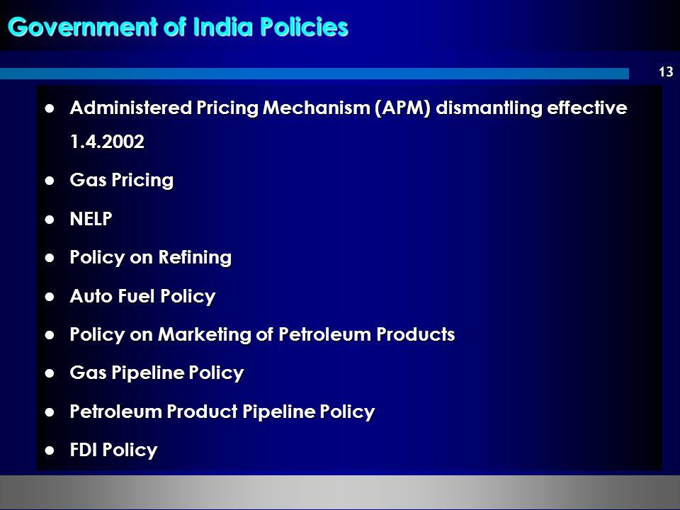 13 Administered Pricing Mechanism (APM) dismantling effective 1.4.2002 Administered Pricing Mechanism (APM) dismantling effective 1.4.2002 Gas Pricing