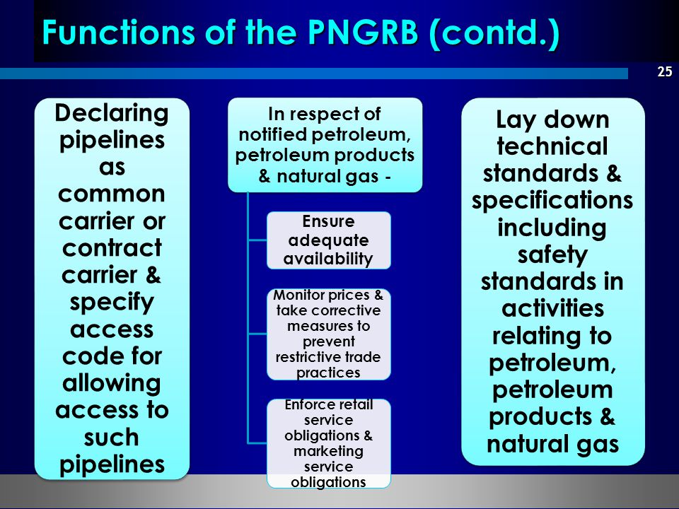 25 Functions of the PNGRB (contd.) Declaring pipelines as common carrier or contract carrier & specify access code for allowing access to such pipelines In respect of notified petroleum, petroleum products & natural gas - Ensure adequate availability Monitor prices & take corrective measures to prevent restrictive trade practices Enforce retail service obligations & marketing service obligations Lay down technical standards & specifications including safety standards in activities relating to petroleum, petroleum products & natural gas