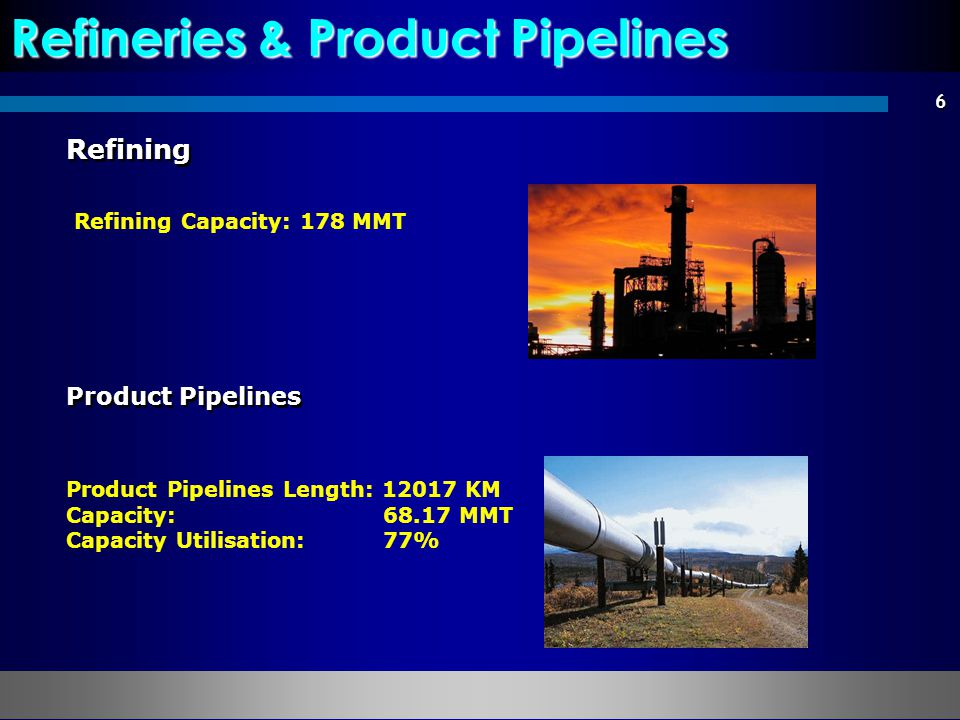 6 Refining Product Pipelines Product Pipelines Length: 12017 KM Capacity: 68.17 MMT Capacity Utilisation: 77% Refining Capacity: 178 MMT Refineries &