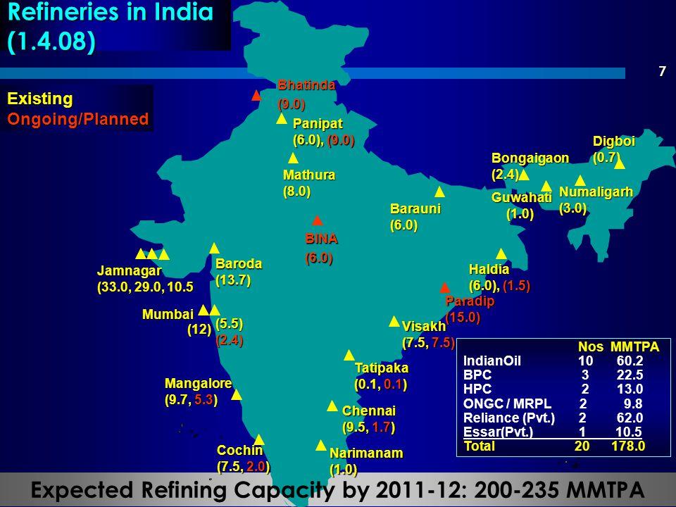 7 Mumbai Mathura(8.0) Guwahati (1.0) (1.0) Barauni(6.0) Haldia (6.0), (1.5) Cochin (7.5, 2.0) Baroda(13.7) Digboi(0.7) Narimanam(1.0) Mangalore (9.7,