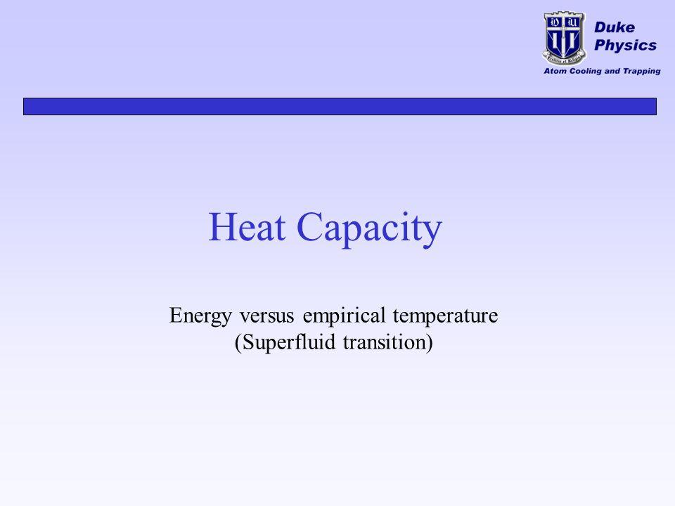 Heat Capacity Energy versus empirical temperature (Superfluid transition)
