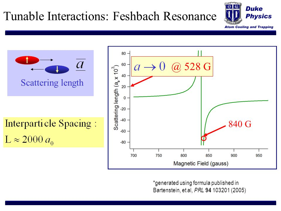 Tunable Interactions: Feshbach Resonance *generated using formula published in Bartenstein, et al, PRL 94 103201 (2005) Scattering length 840 G @ 528