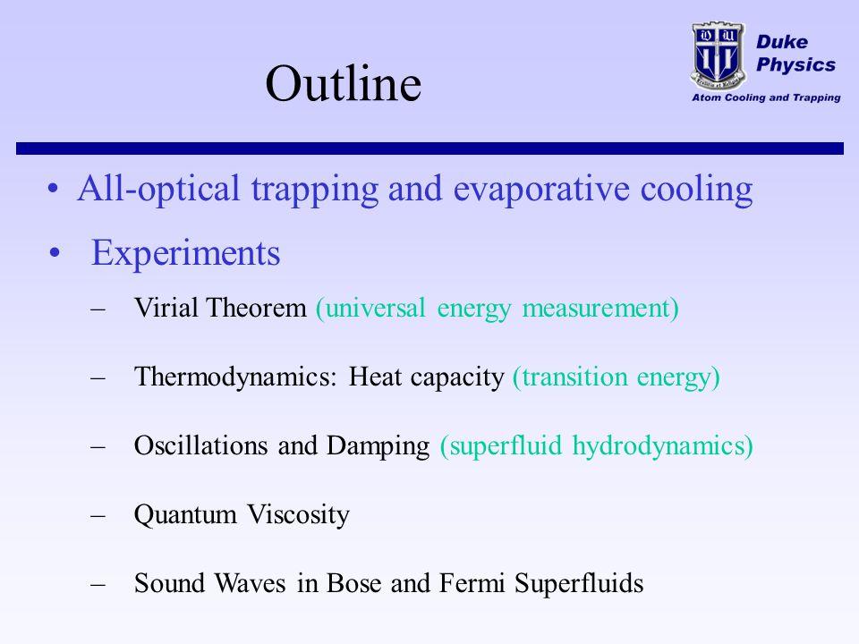 2 MW/cm 2 U 0 =0.7 mK Preparation of Degenerate 6 Li gas Atoms precooled in a magneto-optical trap to 150 K
