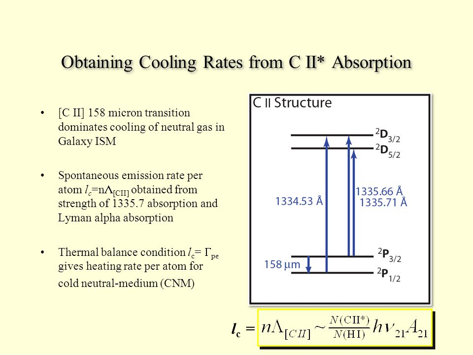 Obtaining Cooling Rates from C II* Absorption [C II] 158 micron transition dominates cooling of neutral gas in Galaxy ISM Spontaneous emission rate per atom l c =n [CII] obtained from strength of 1335.7 absorption and Lyman alpha absorption Thermal balance condition l c = pe gives heating rate per atom for cold neutral-medium (CNM) lclc =