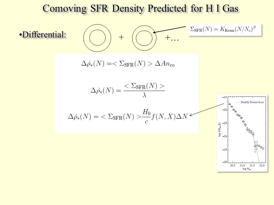 Comoving SFR Density Predicted for H I Gas Comoving SFR Density Predicted for H I Gas Differential:Differential: + +…