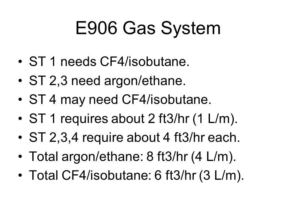 E906 Gas System ST 1 needs CF4/isobutane. ST 2,3 need argon/ethane.