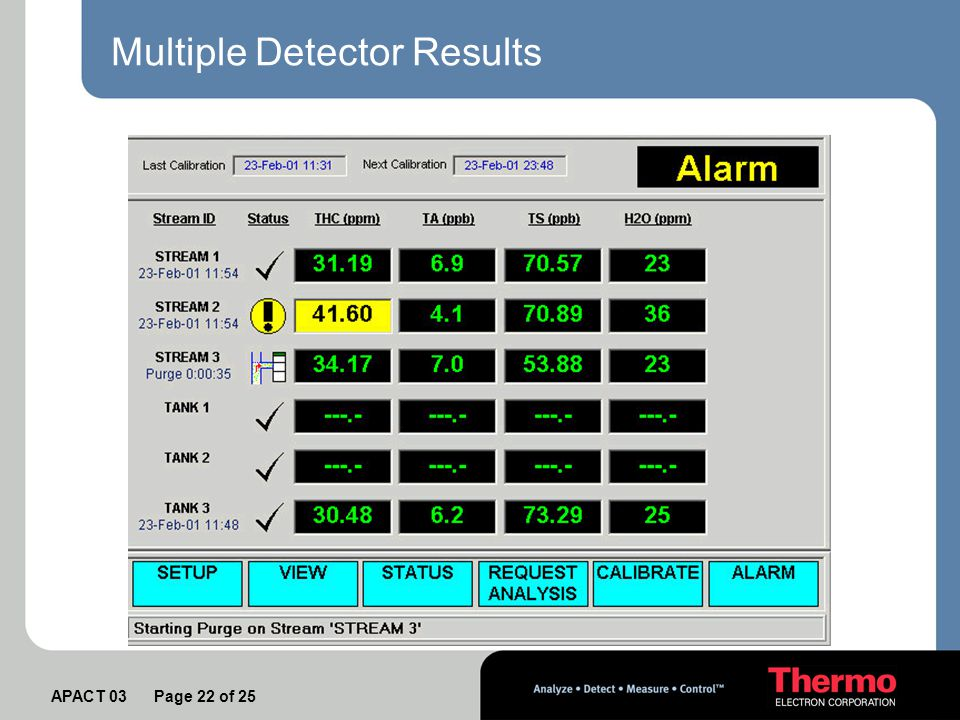 APACT 03 Page 22 of 25 Multiple Detector Results