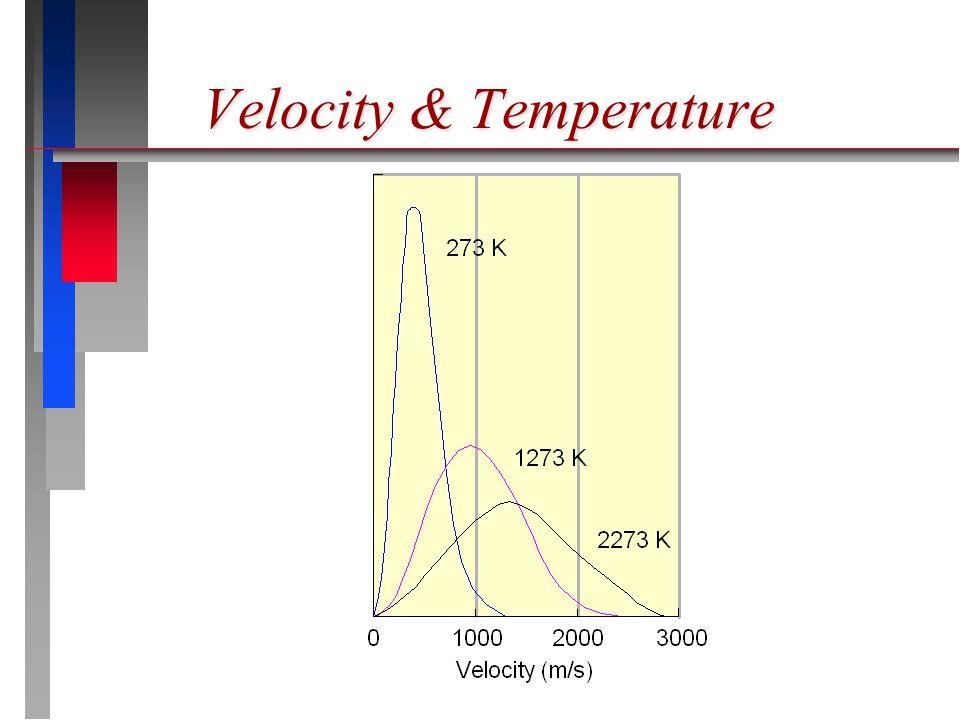 Velocity & Temperature