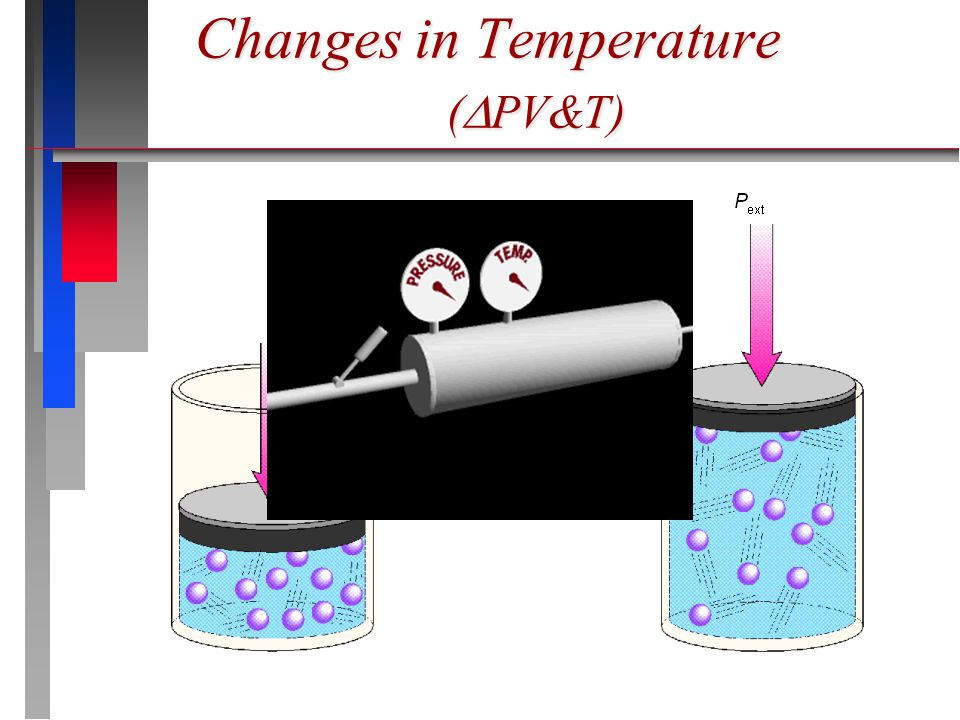 Changes in Temperature ( PV&T)