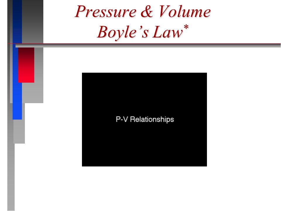 Pressure & Volume Boyles Law *