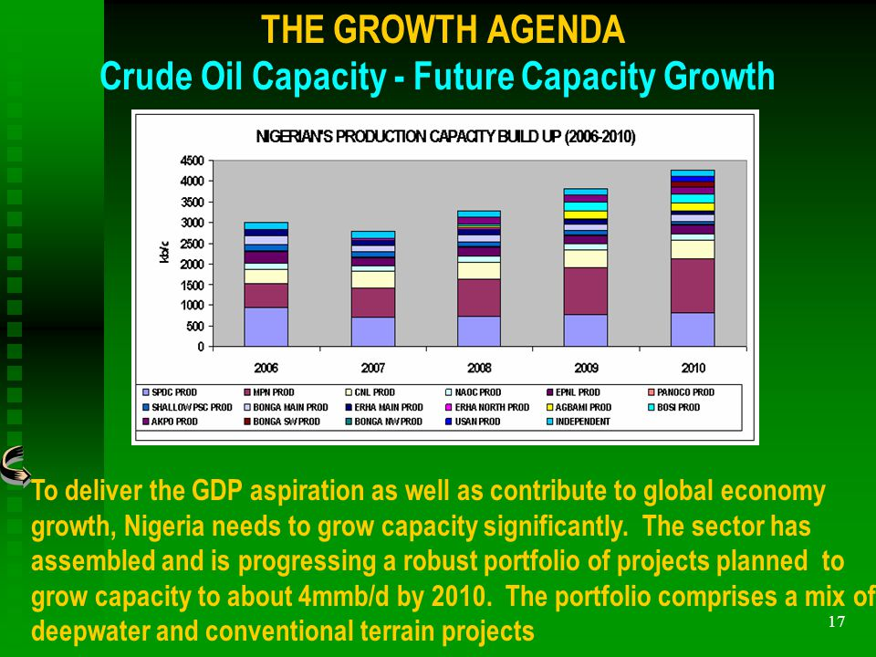 17 To deliver the GDP aspiration as well as contribute to global economy growth, Nigeria needs to grow capacity significantly.