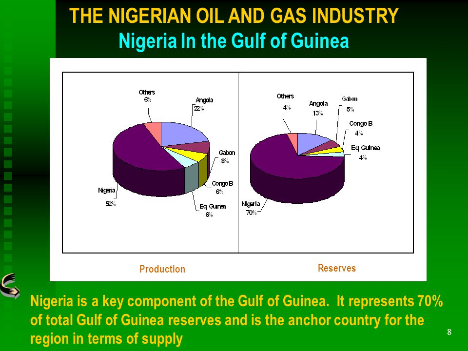 8 Nigeria is a key component of the Gulf of Guinea.