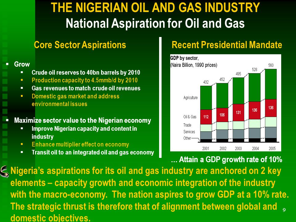 9 Nigerias aspirations for its oil and gas industry are anchored on 2 key elements – capacity growth and economic integration of the industry with the macro-economy.
