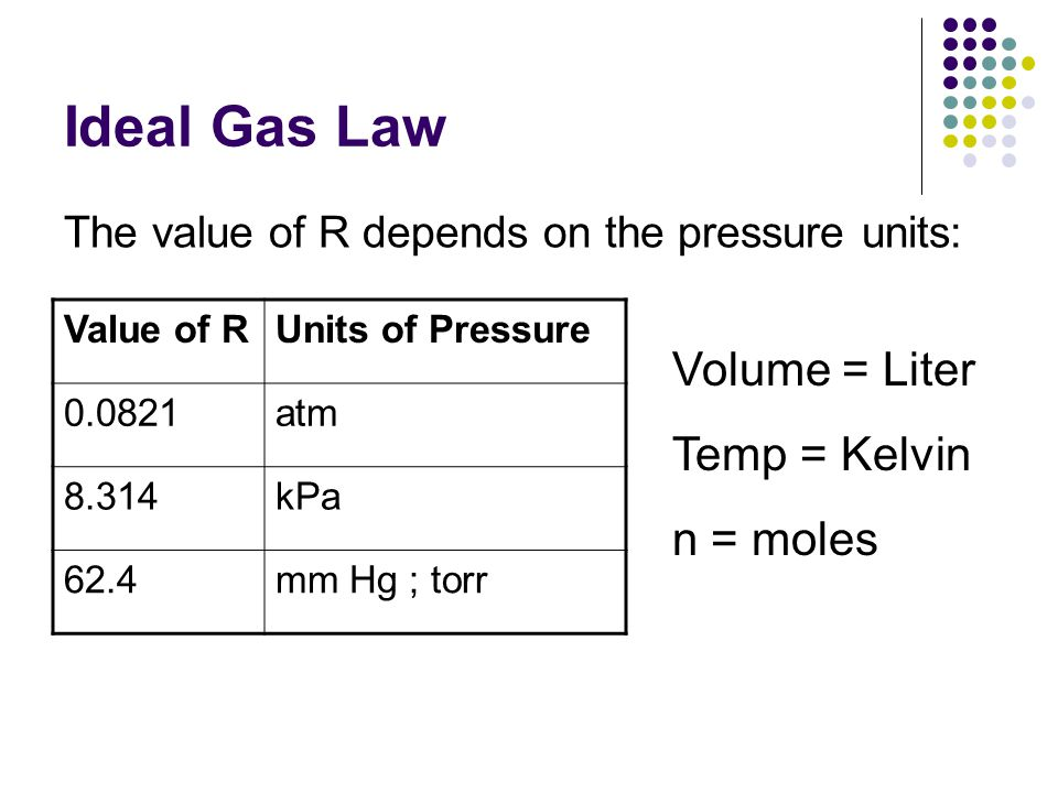 Ideal Gas Law The value of R depends on the pressure units: Value of RUnits of Pressure 0.0821atm 8.314kPa 62.4mm Hg ; torr Volume = Liter Temp = Kelv