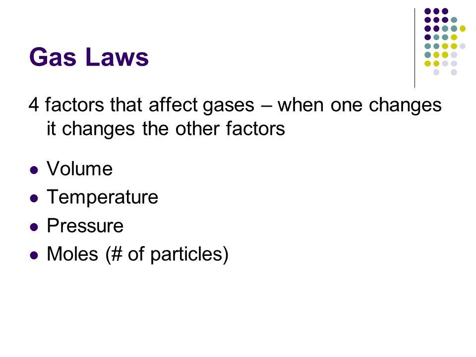 Gas Laws 4 factors that affect gases – when one changes it changes the other factors Volume Temperature Pressure Moles (# of particles)