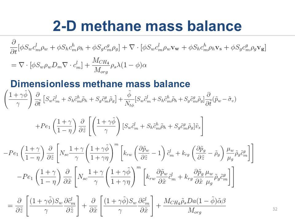 Dimensionless methane mass balance 2-D methane mass balance 32