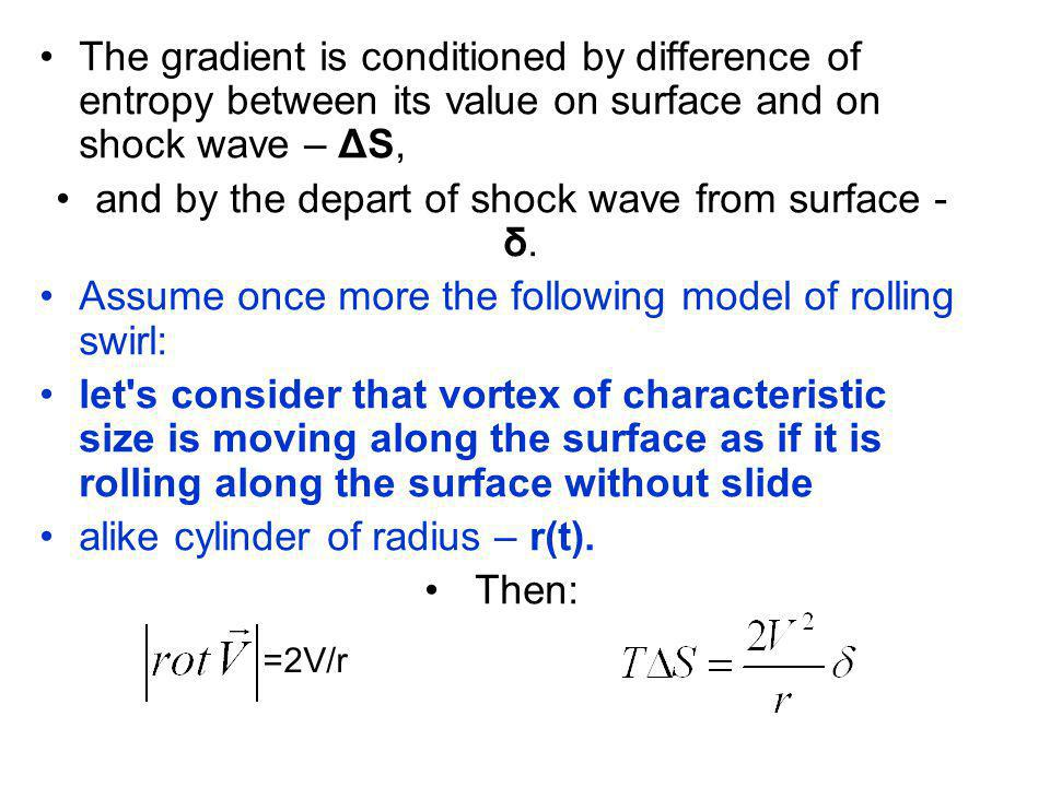 The gradient is conditioned by difference of entropy between its value on surface and on shock wave – ΔS, and by the depart of shock wave from surface - δ.