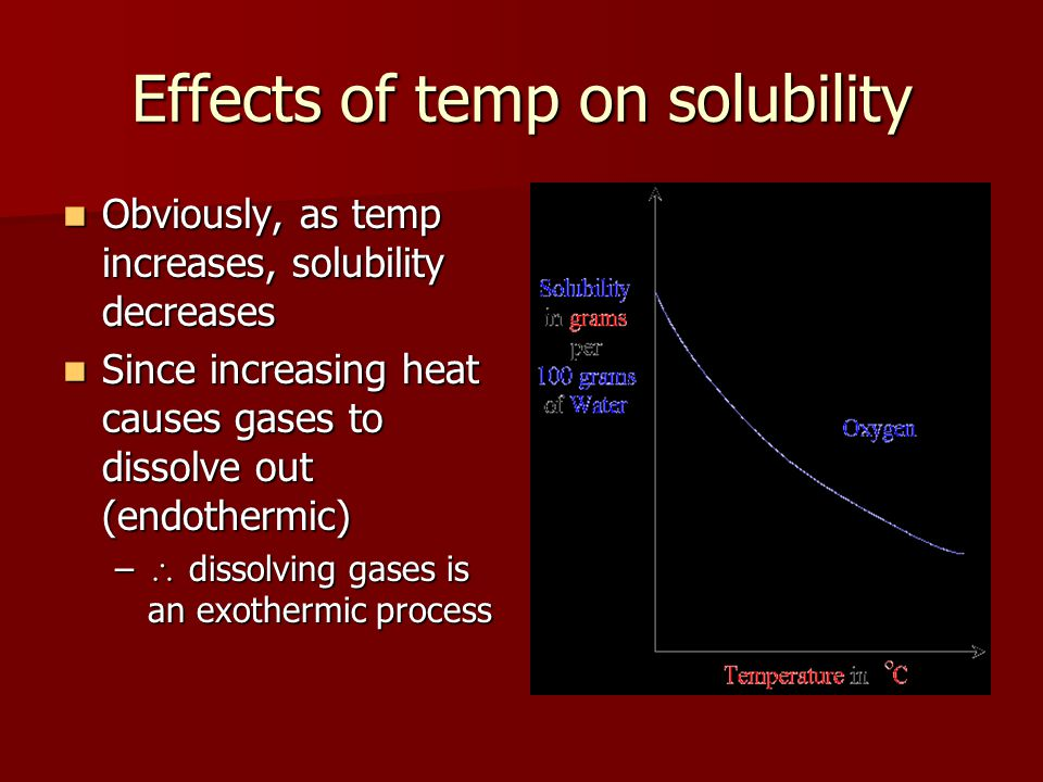 Effects of temp on solubility Obviously, as temp increases, solubility decreases Obviously, as temp increases, solubility decreases Since increasing h