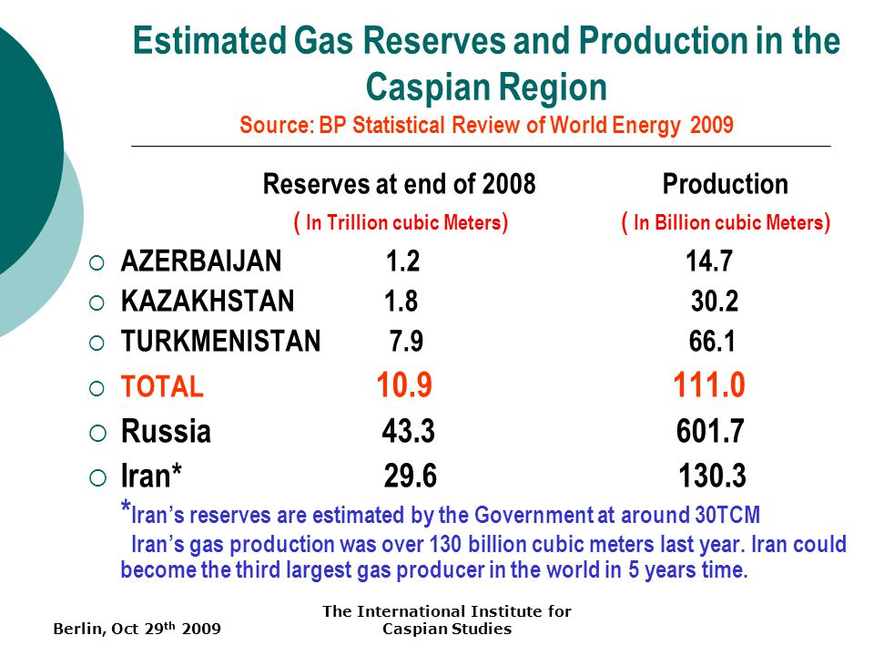 Berlin, Oct 29 th 2009 The International Institute for Caspian Studies Gas Reserves % of the World % of the ME Middle East 75,910 41.0 Iran 29,6100 16 39.5 Qatar 25,460 13.8 33.5 Saudi Arabia 7,570 4.1 9.9 UAE____________ 6,430______ ___ 3.5_____________8.4 Gas Production % of the World % of the ME Middle East 381 12.4 Iran 116 3.8 30.5 Qatar 77 2.5 20.0 Saudi Arabia 76 2.5 20.5 UAE_____________49 __________ 1.6___________ 13.2__ Gas Production % of the World % of the ME Middle East 381 12.4 Iran 116 3.8 30.5 Qatar 77 2.5 20.0 Saudi Arabia 76 2.5 20.5 UAE_____________49 __________ 1.6___________ 13.2__ Gas Consumption % of the World %of the ME Middle East 327 10.8 Iran 118 3.9 36.1 Qatar 20 0.7 6.1 Saudi Arabia 78 2.6 23.8 UAE 58 1.9 17.7 Gas Consumption % of the World %of the ME Middle East 327 10.8 Iran 118 3.9 36.1 Qatar 20 0.7 6.1 Saudi Arabia 78 2.6 23.8 UAE 58 1.9 17.7 Basic Regional Gas Statistics Source: BP Review of world Energy Statistics 2009 (Figures in billion cubic meters)