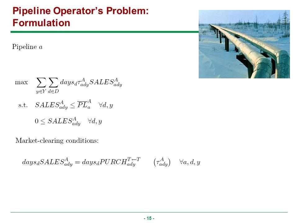 - 15 - Pipeline Operators Problem: Formulation