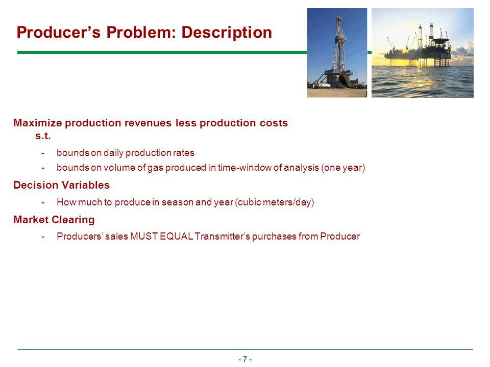 - 7 - Maximize production revenues less production costs s.t.