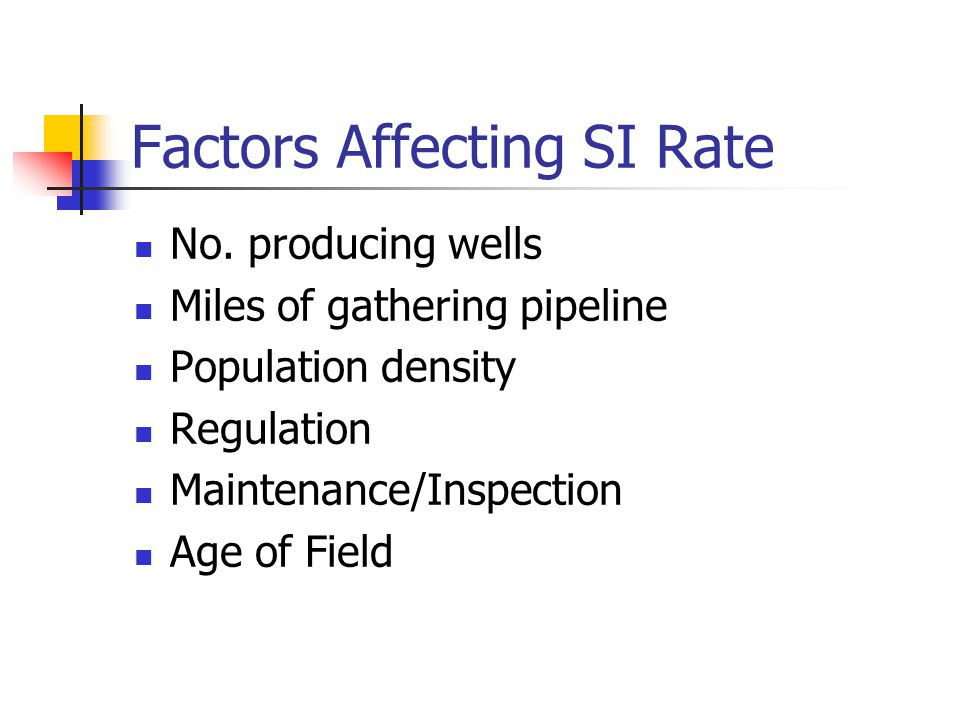 Factors Affecting SI Rate No.
