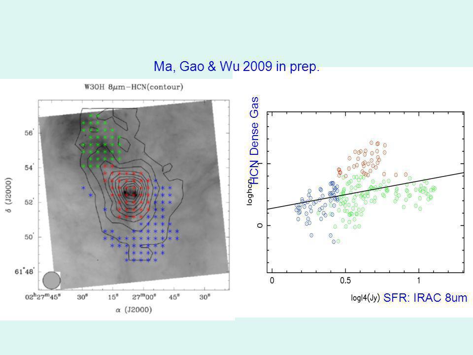 SFR: IRAC 8um HCN Ma, Gao & Wu 2009 in prep. HCN Dense Gas