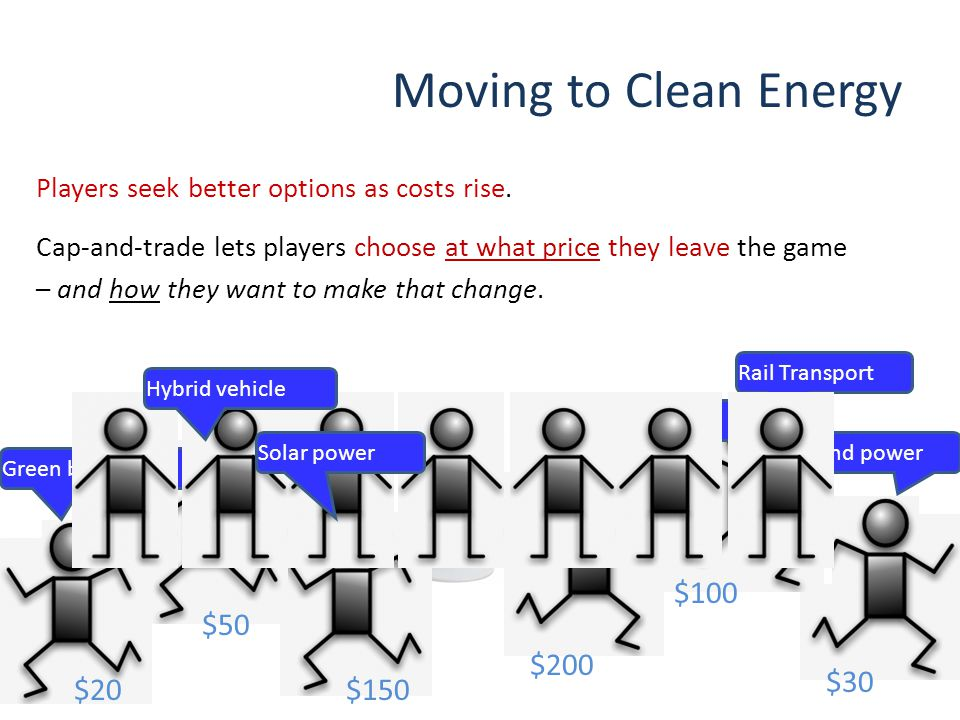 Moving to Clean Energy Players seek better options as costs rise.