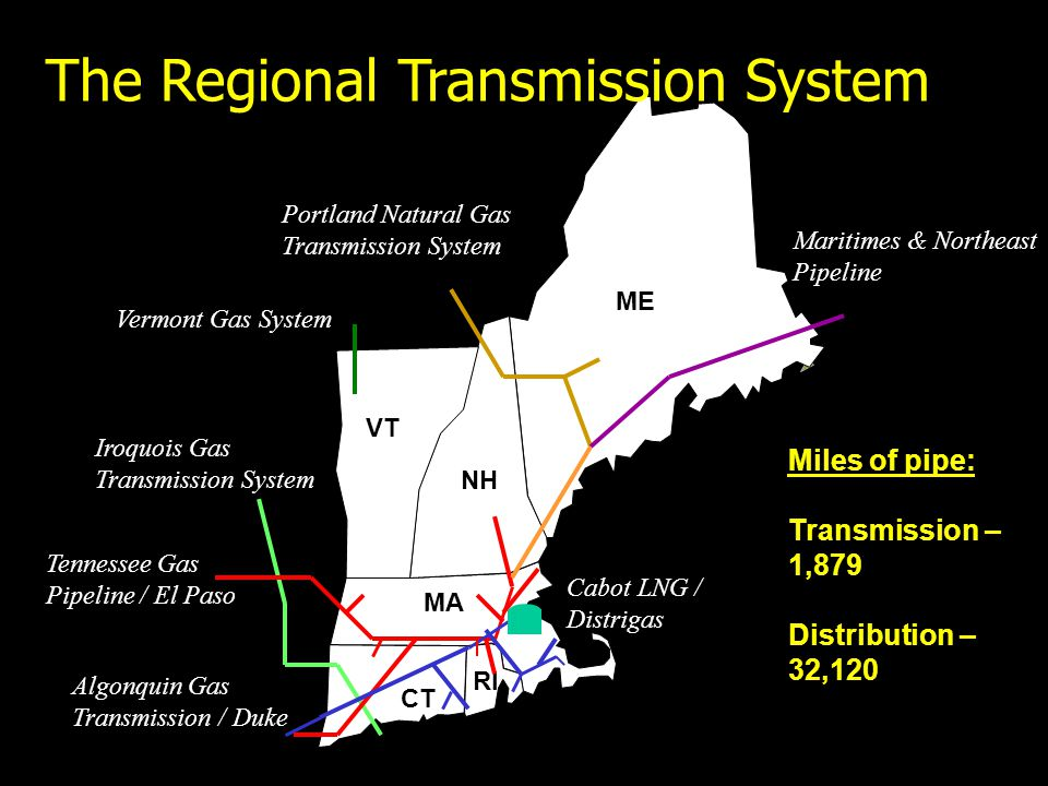 ME NH VT MA CT RI Vermont Gas System Portland Natural Gas Transmission System Maritimes & Northeast Pipeline Iroquois Gas Transmission System Tennessee Gas Pipeline / El Paso Algonquin Gas Transmission / Duke The Regional Transmission System Cabot LNG / Distrigas Miles of pipe: Transmission – 1,879 Distribution – 32,120