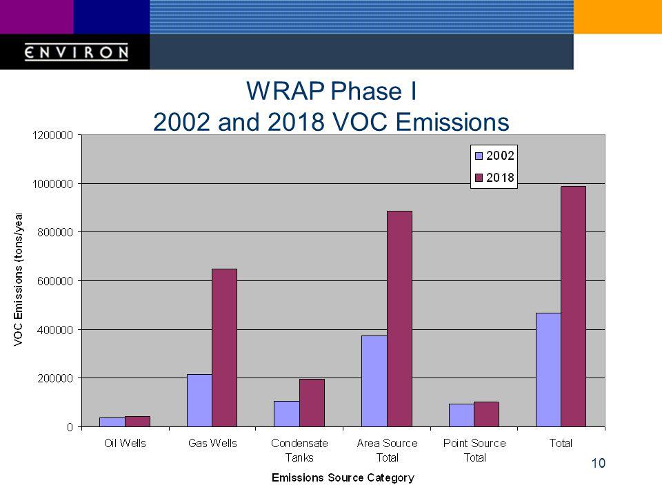 10 WRAP Phase I 2002 and 2018 VOC Emissions