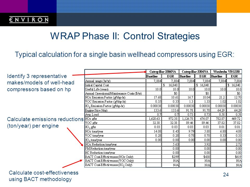 24 Typical calculation for a single basin wellhead compressors using EGR: WRAP Phase II: Control Strategies Identify 3 representative makes/models of well-head compressors based on hp Calculate emissions reductions (ton/year) per engine Calculate cost-effectiveness using BACT methodology