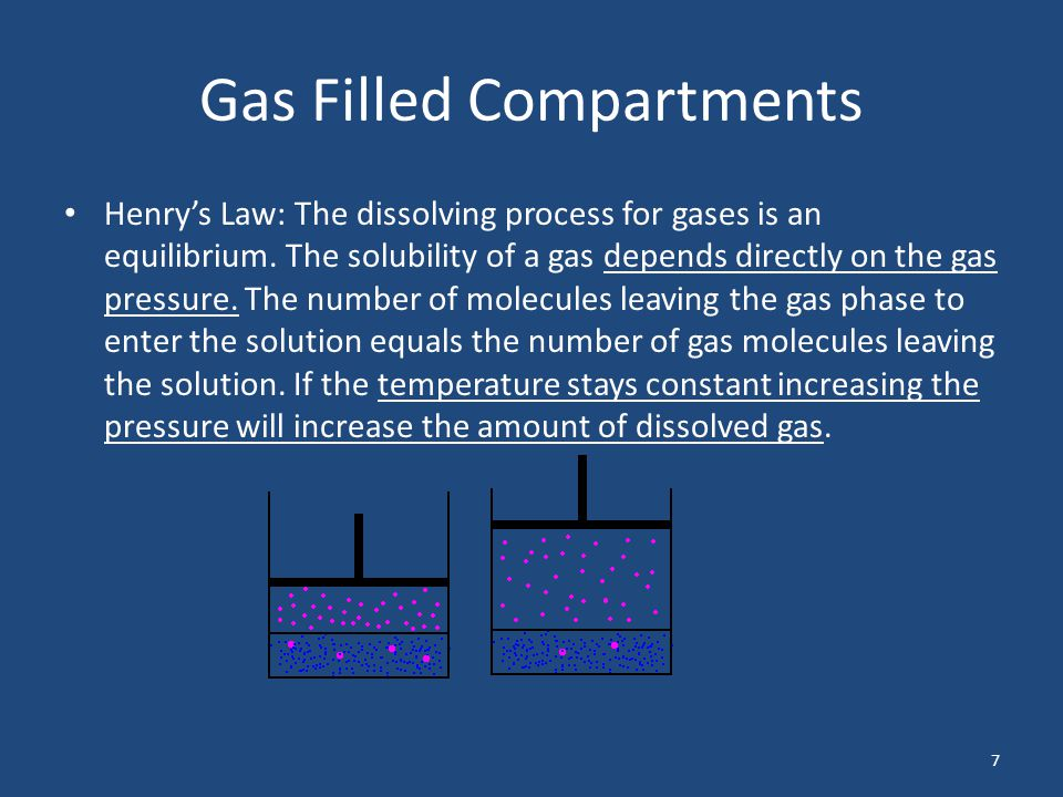 Gas Filled Compartments Henrys Law: The dissolving process for gases is an equilibrium. The solubility of a gas depends directly on the gas pressure.
