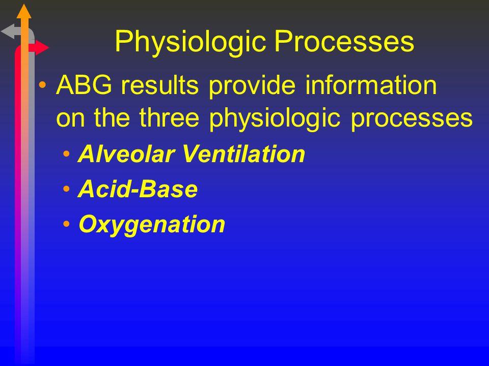 Physiologic Processes ABG results provide information on the three physiologic processes Alveolar Ventilation Acid-Base Oxygenation