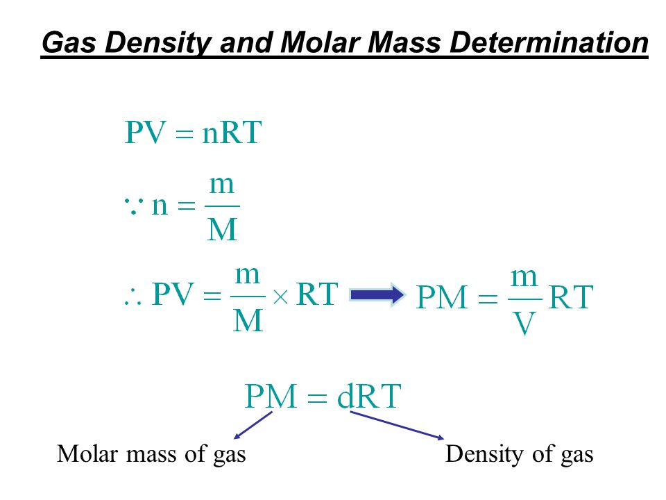 Gas Density and Molar Mass Determination Density of gasMolar mass of gas