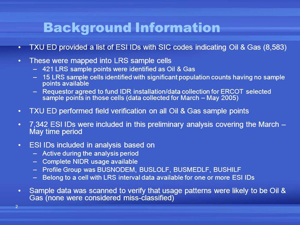 33 Oil Gas LRS vs Composite Profile Load Factor