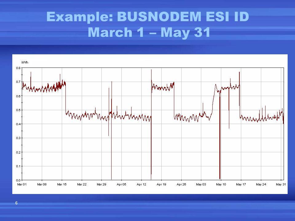 7 Example: BUSLOLF ESI ID March 1 – May 31