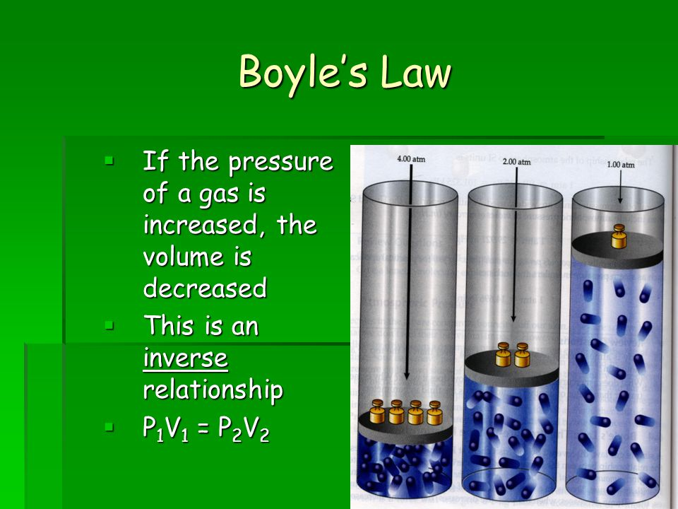 Boyles Law If the pressure of a gas is increased, the volume is decreased If the pressure of a gas is increased, the volume is decreased This is an inverse relationship This is an inverse relationship P 1 V 1 = P 2 V 2 P 1 V 1 = P 2 V 2